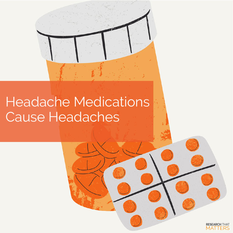 Chiropractic Coral Springs FL Headache Medications